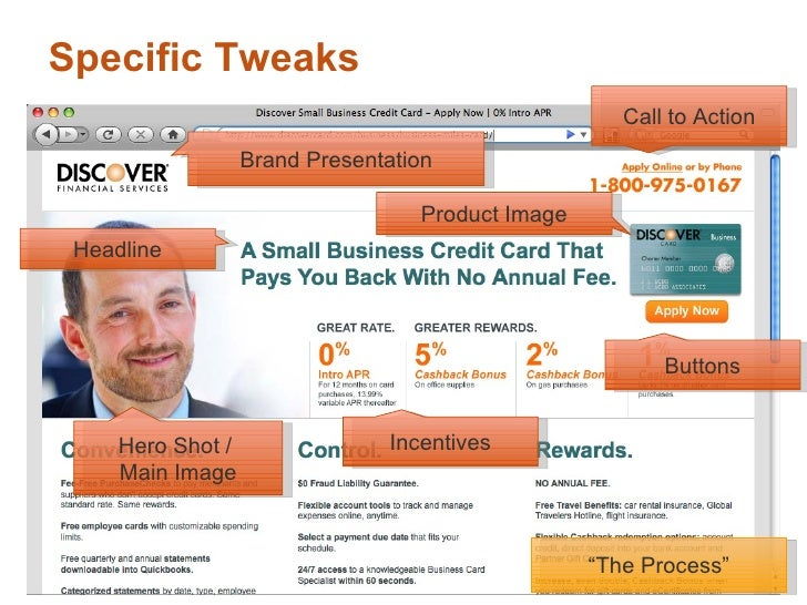 "Specific Tweaks Call to Action Headline Brand Presentation Hero Shot /  Main Image Product Image Buttons Incentives "" The ..."