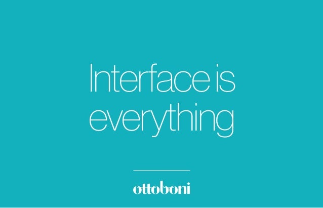 Interfaceis everything