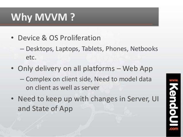 MVVM & Validation with Kendo UI