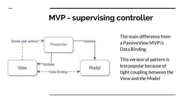MVx patterns in iOS(MVC, MVP, MVVM)