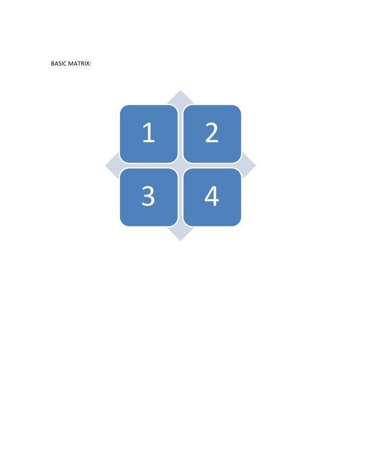 BASIC MATRIX:                1   2                3   4