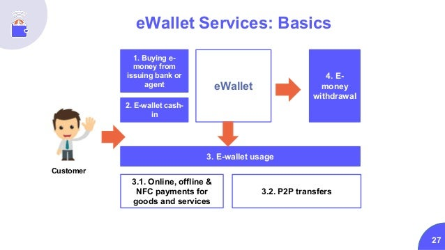 how to send money with ewallet
