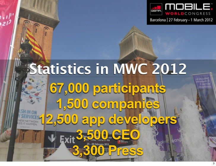Review of Mobile World Congress 2012 Slide 3