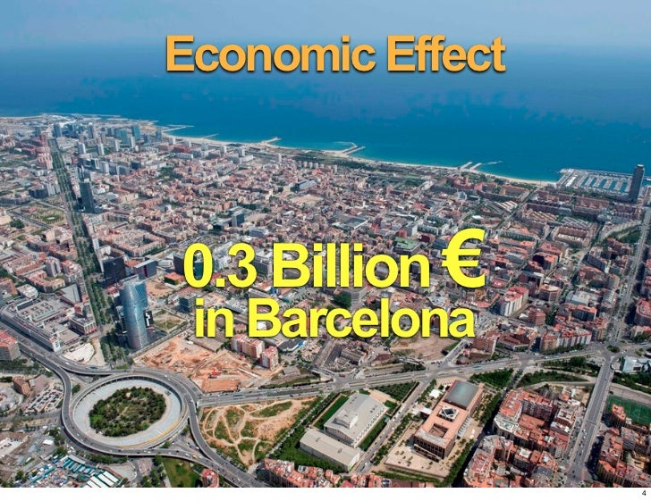 Economic Effect0.3 Billion € in Barcelona                  4
