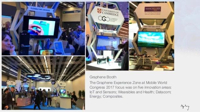 Mobile World Congress 2017 Highlights