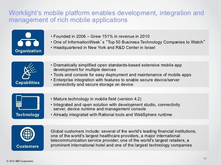 Worklight's mobile platform enables development, integration and management of rich mobile applications                   ...