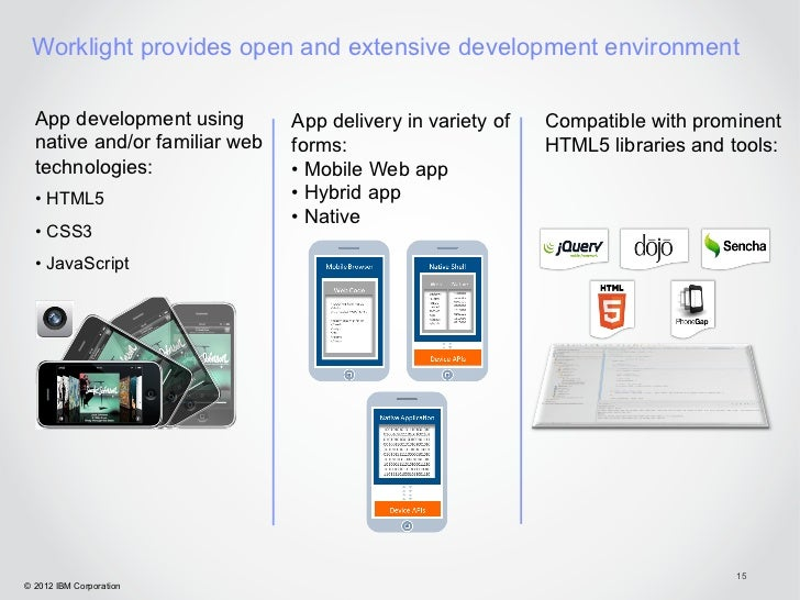 Worklight provides open and extensive development environment  App development using        App delivery in variety of   C...