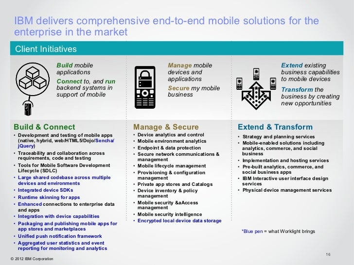 IBM delivers comprehensive end-to-end mobile solutions for the enterprise in the market  Client Initiatives               ...