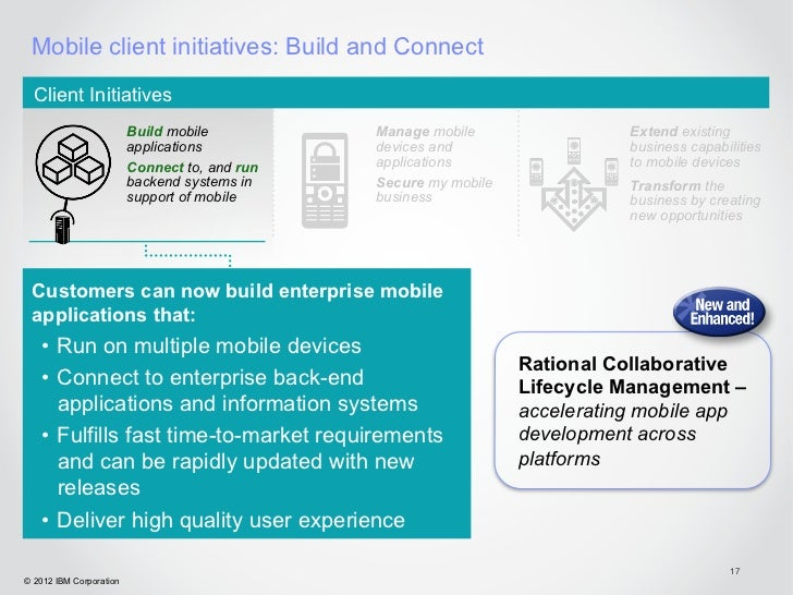 Mobile client initiatives: Build and Connect  Client Initiatives                         Build mobile          Manage mobi...