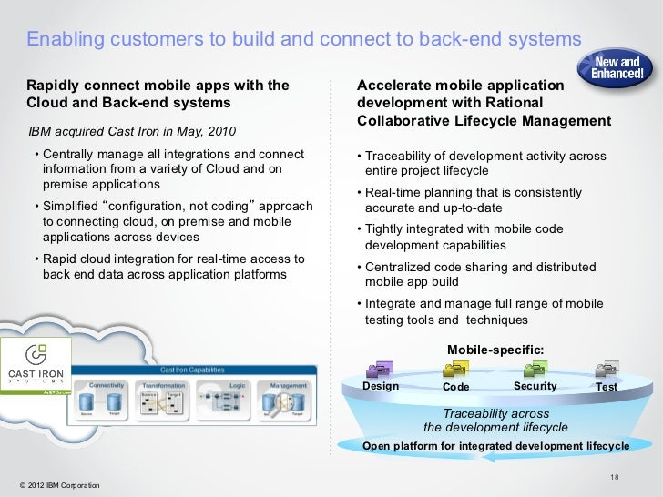 Enabling customers to build and connect to back-end systems Rapidly connect mobile apps with the                   Acceler...
