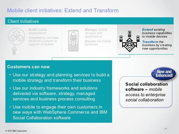 Mobile client initiatives: Extend and Transform  Client Initiatives                         Build mobile          Manage m...