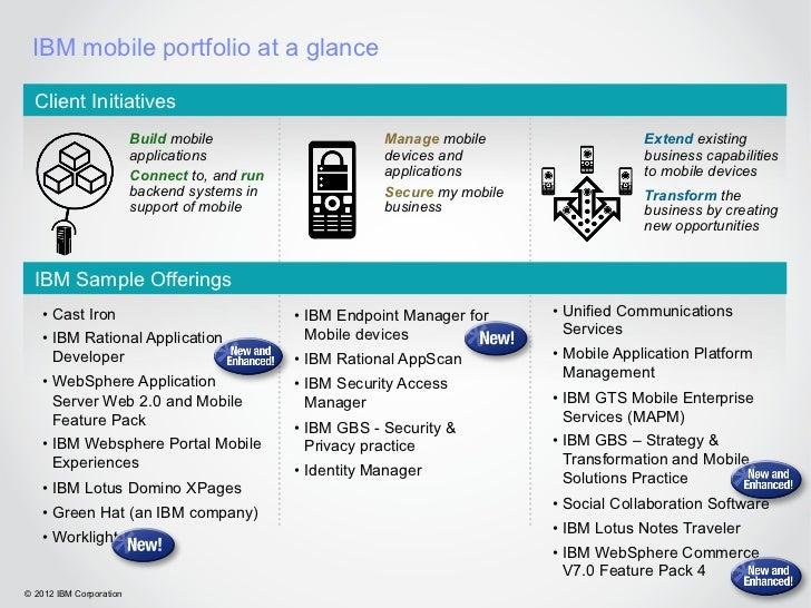 IBM mobile portfolio at a glance  Client Initiatives                         Build mobile                       Manage mob...