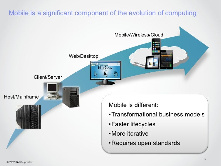 Mobile is a significant component of the evolution of computing                                                          M...