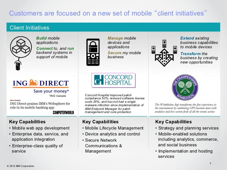 Customers are focused on a new set of mobile client initiatives  Client Initiatives                         Build mobile  ...