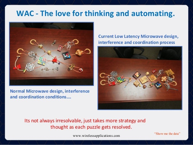"WAC - The love for thinking and automating. ""Show me the data"" Normal Microwave design, interference and coordination cond..."