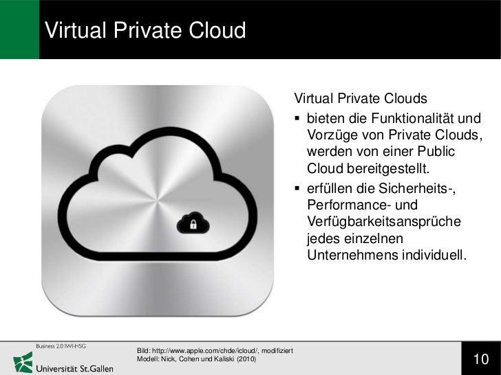Virtual Private Cloud                                                                Virtual Private Clouds               ...