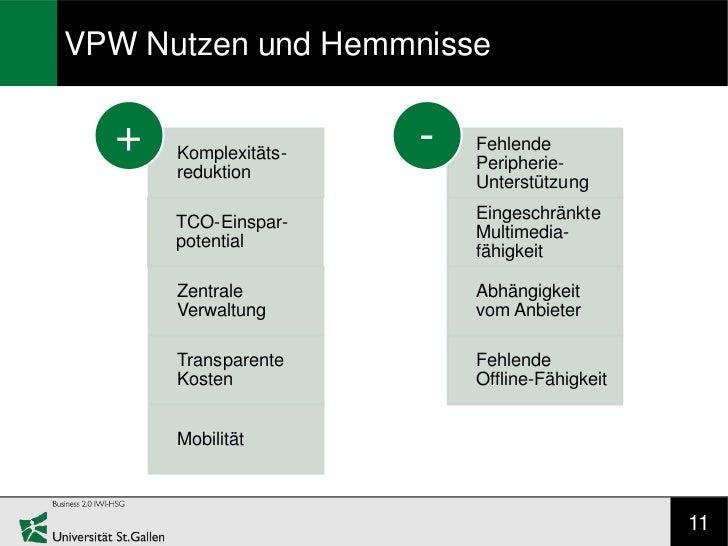 VPW Nutzen und Hemmnisse  +   Komplexitäts-                      -   Fehlende                          Peripherie-      re...