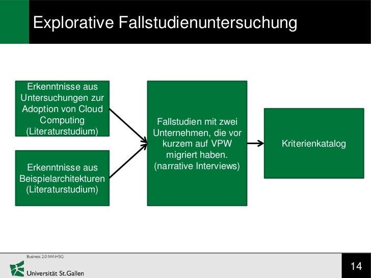 Explorative Fallstudienuntersuchung Erkenntnisse ausUntersuchungen zurAdoption von Cloud     Computing           Fallstudi...
