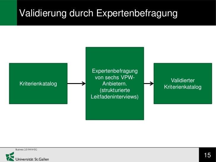 Validierung durch Expertenbefragung                   Expertenbefragung                    von sechs VPW-                 ...