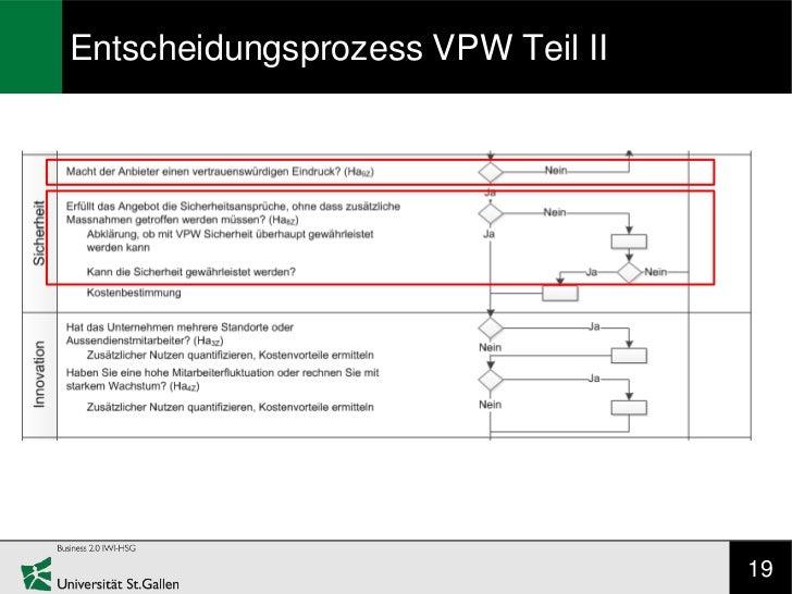 Entscheidungsprozess VPW Teil II                                   19