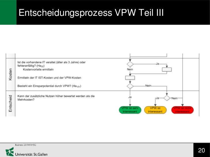 Entscheidungsprozess VPW Teil III                                    20