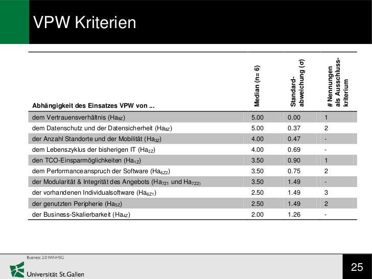 VPW Kriterien                                                                                                   als Aussch...