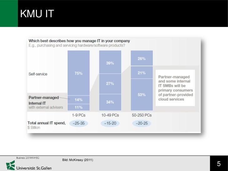 KMU IT         Bild: McKinsey (2011)                                 5