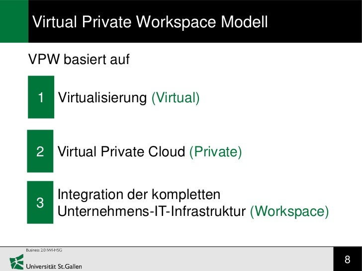 Virtual Private Workspace ModellVPW basiert auf 1 Virtualisierung (Virtual) 2 Virtual Private Cloud (Private)   Integratio...