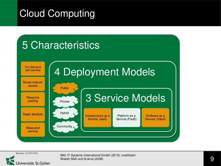 Cloud Computing5 Characteristics On demand self-service                   4 Deployment ModelsBroad network   access       ...