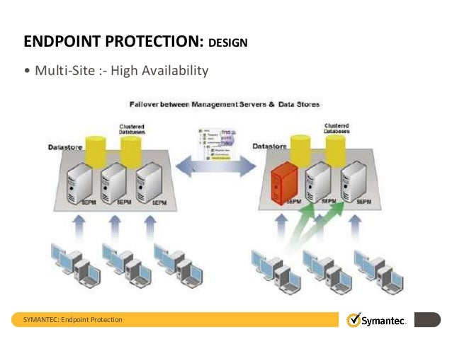 Symantec Endpoint Protection Design and Architecture