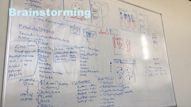 28 Brainstorming