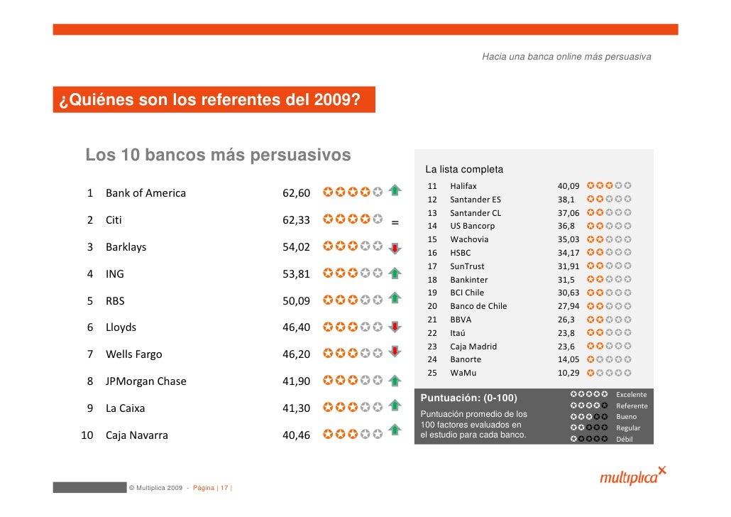 Hacia una banca online más persuasiva    ¿Quiénes son los referentes del 2009?      Los 10 bancos más persuasivos         ...