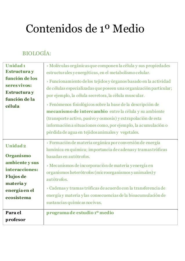 Contenidos de 1º Medio BIOLOGÍA: Unidad 1 Estructuray función de los seres vivos: Estructuray función de la célula › Moléc...