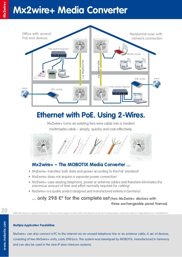 Enchanting Two Wire Dsl Wiring Diagram Images - Electrical and ...