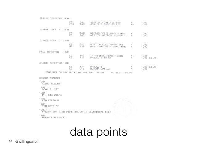 @willingcarol data points 14