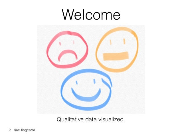Data, decision making, and being human Slide 2