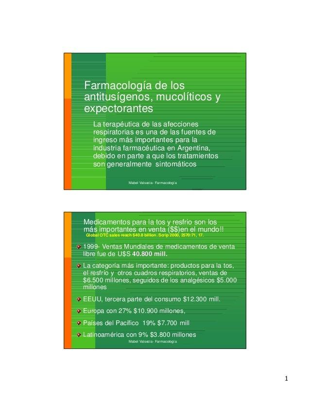 1 Mabel Valsecia- Farmacología Farmacología de los antitusígenos, mucolíticos y expectorantes La terapéutica de las afecci...
