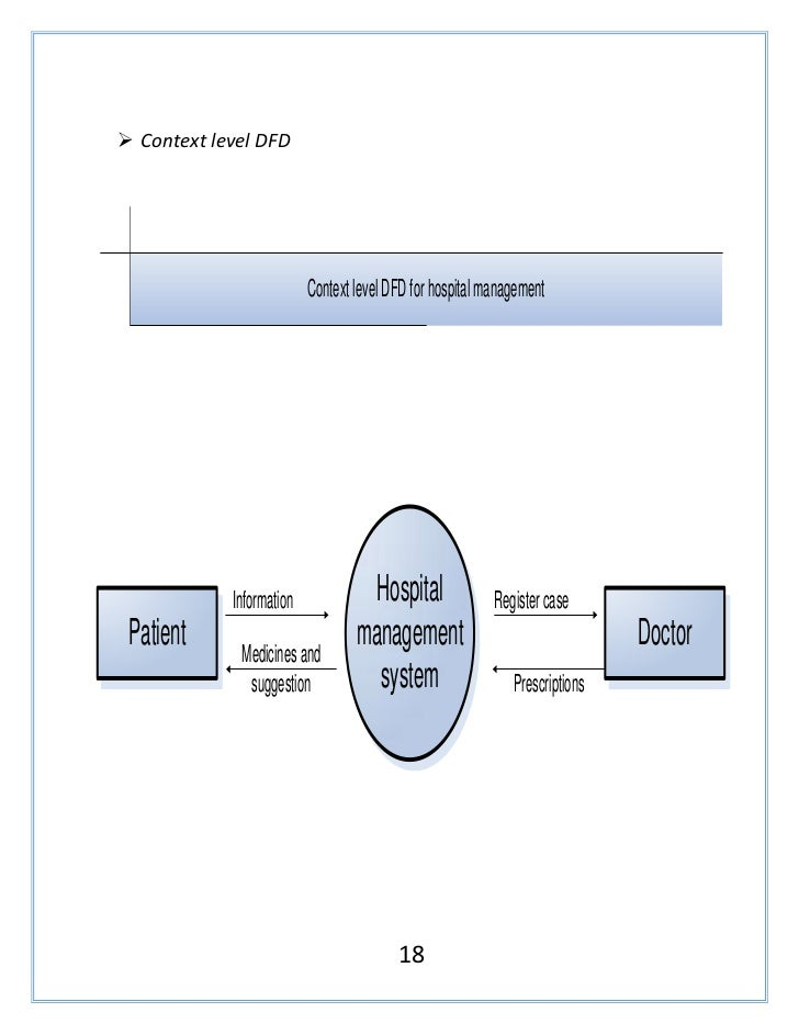 My project work diagram 17 18 context level dfd context level dfd for hospital management information ccuart Image collections