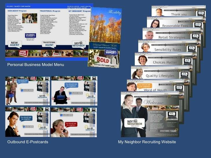 Personal Business Model Menu Outbound E-Postcards My Neighbor Recruiting Website