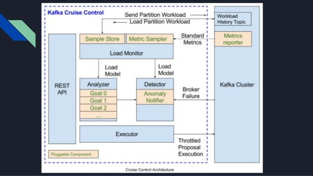 Microservice in LinkedIn My Opinion: The Service infra part