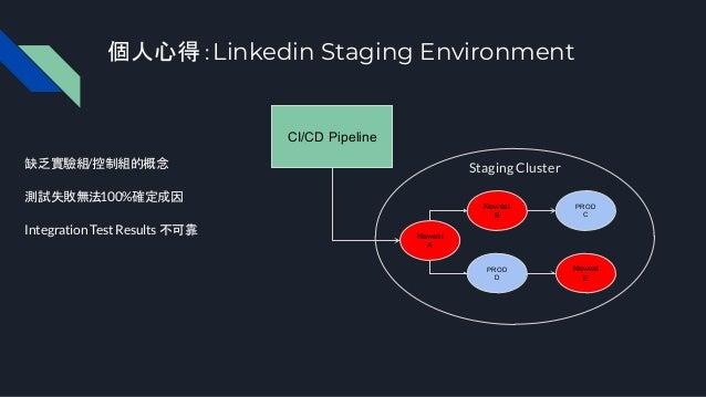 關於大編制的Web Application產品開發 對任何已經走到SOA架構的團隊,要能適應Microservice Architecture: 審查流程需要瘦身:CHP is better than Checkpoint Staging 需要...