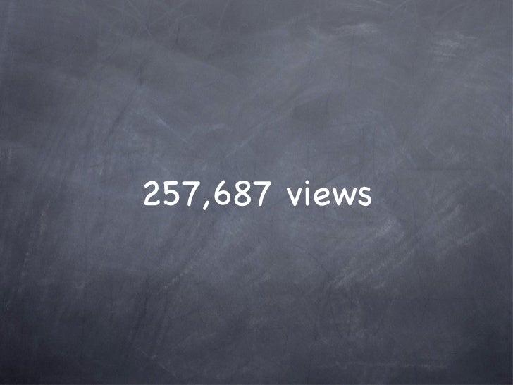 257,687 views