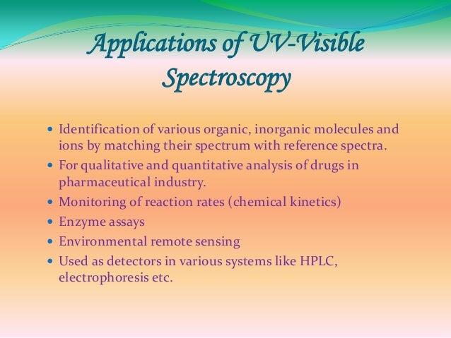 Spectroscopic Method Development For Losarton Potassium In