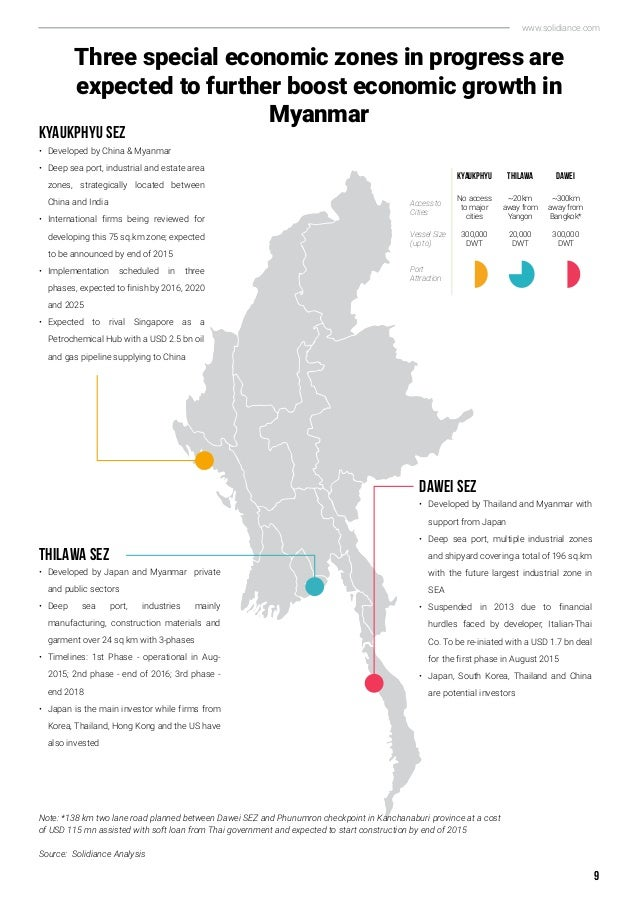 Myanmar The Next Manufacturing Hub Focused On Special