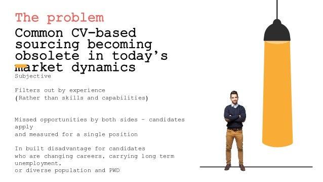 Skillset's Platform AI, SAAS, Job compatibility simulation platform that expand hiring opportunities. We provide job seeke...