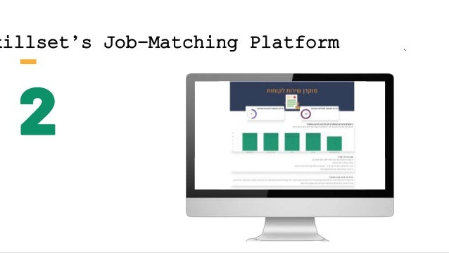 Skillset's Job- Matching Platform 7 Matching Machine Learning Algorithm Provides Recommendations To Candidate And Employer...