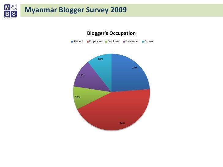 Myanmar Blogger Survey 2009<br />