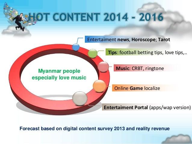 Myanmar Digital Content (focus on mobile VAS) overview 2014