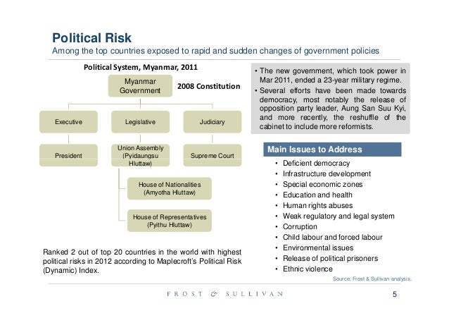 political risk analysis kenya 2012 Rwanda has guarded its political stability business in rwanda across all of its political risk insurance erosion by lwh and rssp between 2010 and 2012.