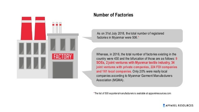 Myanmar - The Emergence of a Low-Cost Apparel Sourcing